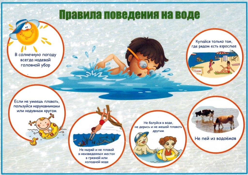 1 правила поведения на воде плакат